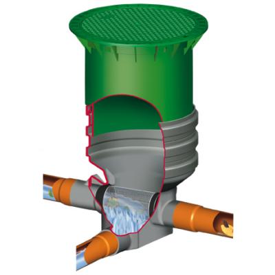 Supra-filter, külső/belső