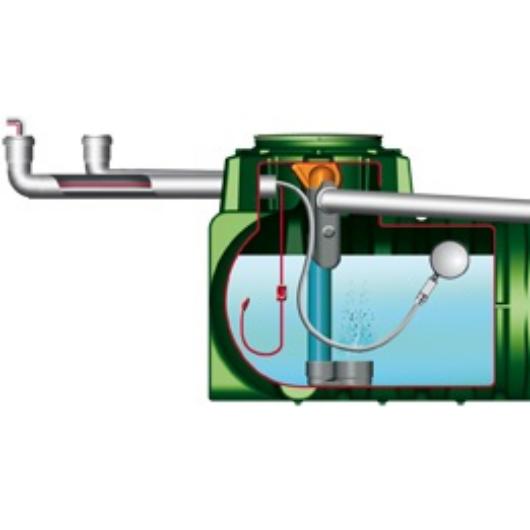 Li-Lo / Platin esővízgyűjtő tartályhoz kiépítő csomag,  szűrővel, DN100 nyílással (túlfolyó szifon nélkül)