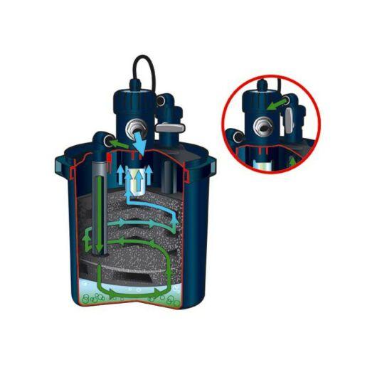 Quarz üveg 5W Biopressure 3000-hez